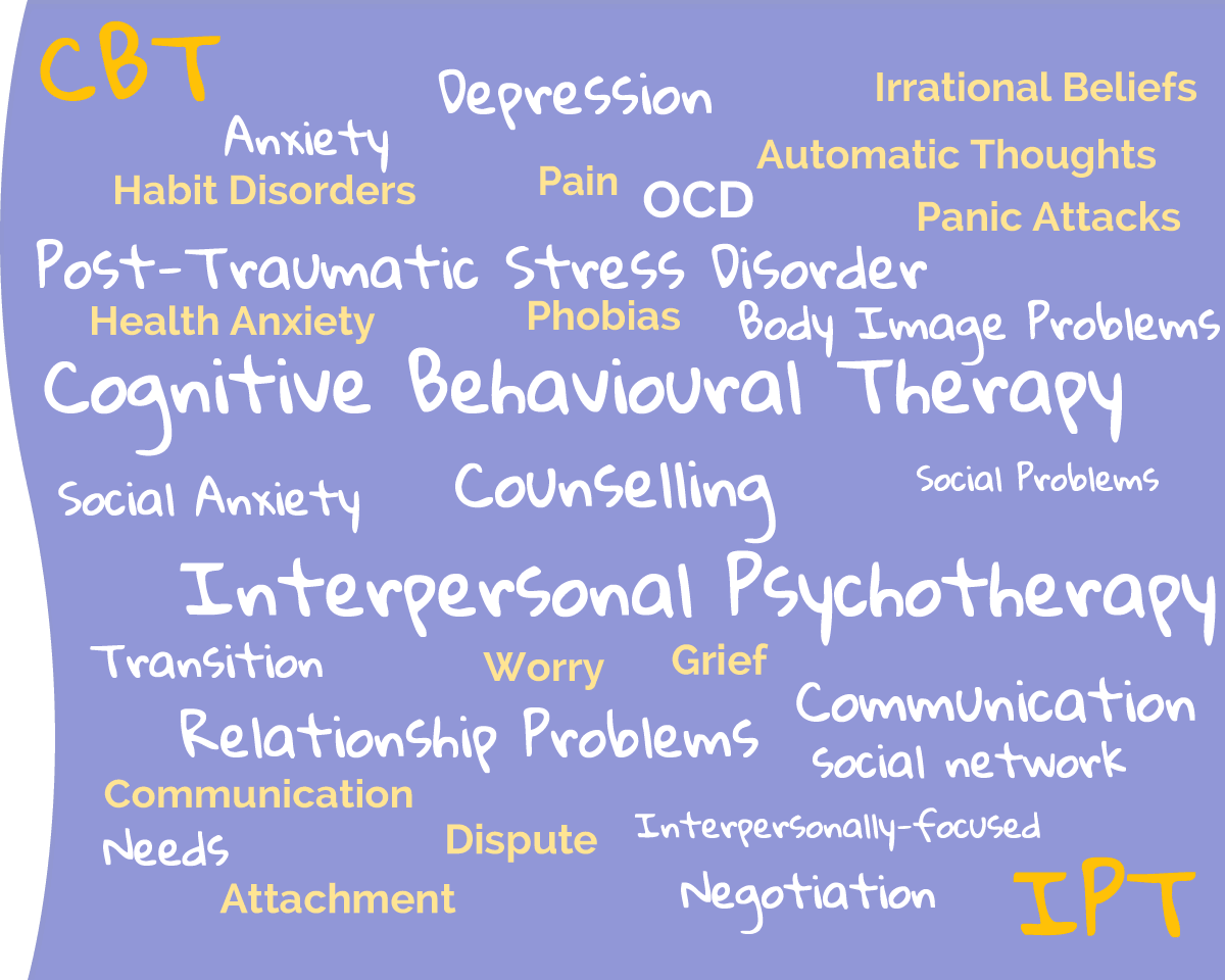 CBT, Interpersonal Psychotherapy and Counselling words